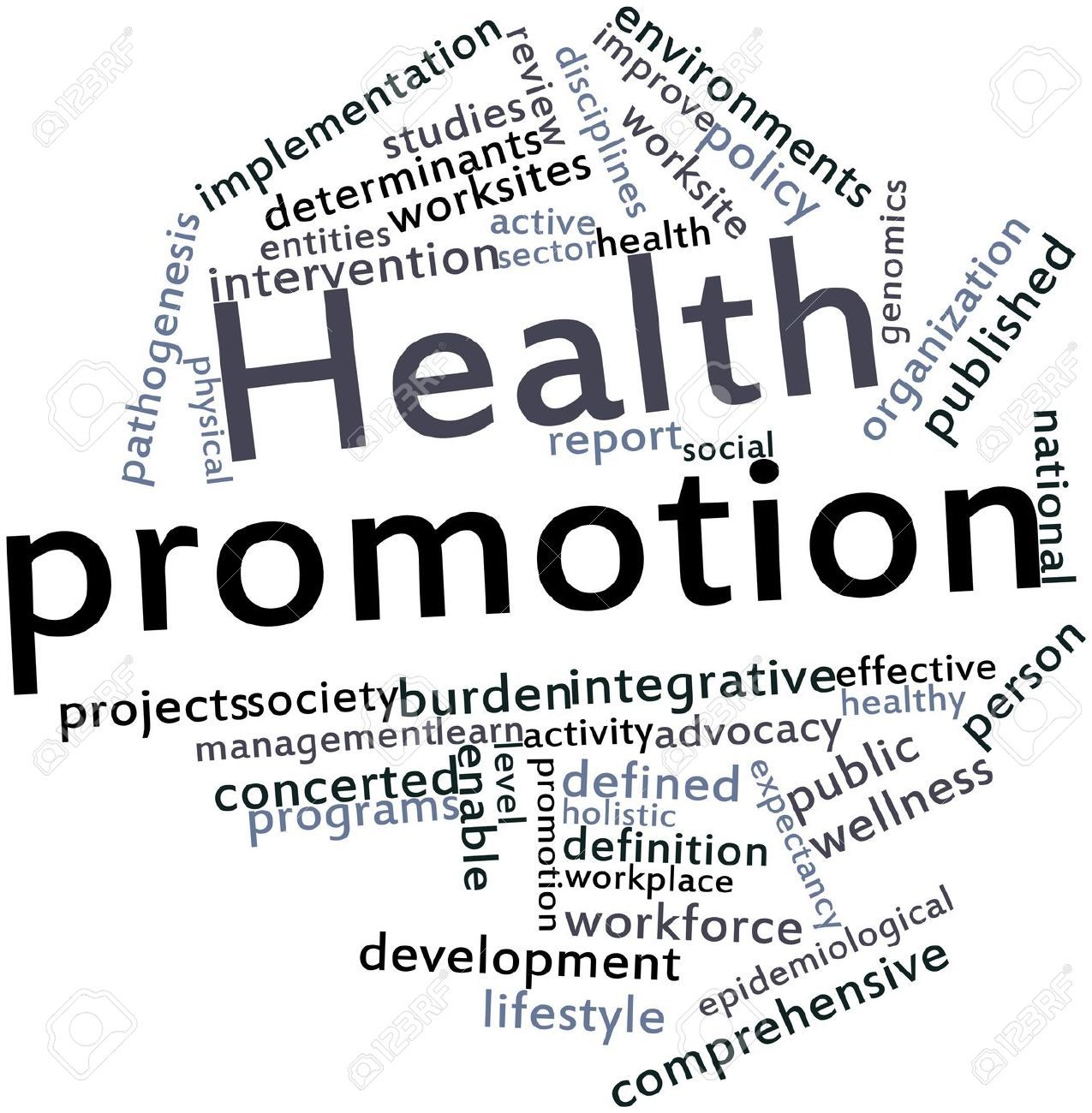 personal health promotion Historically, the prevention of lifestyle diseases has focused on changes in individual behavior and personal choices, and personal responsibilities however, a growing body of research has demonstrated the strong influence of physical and social surroundings on individuals' actions.